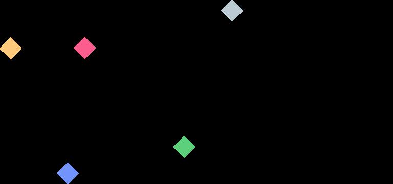 logo de Cubyn